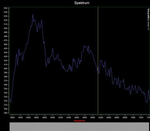 Spektrum der Supernova 2020ue, erstellt mit RSpec