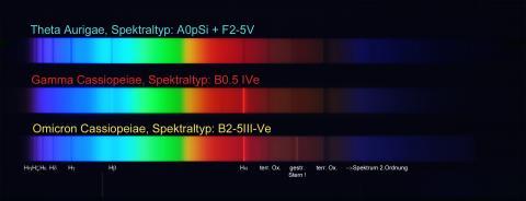 Bild 4: Gamma Cassiopeiae und Omicron Cassiopeiae im Vergleich zur Theta Auúsrigae